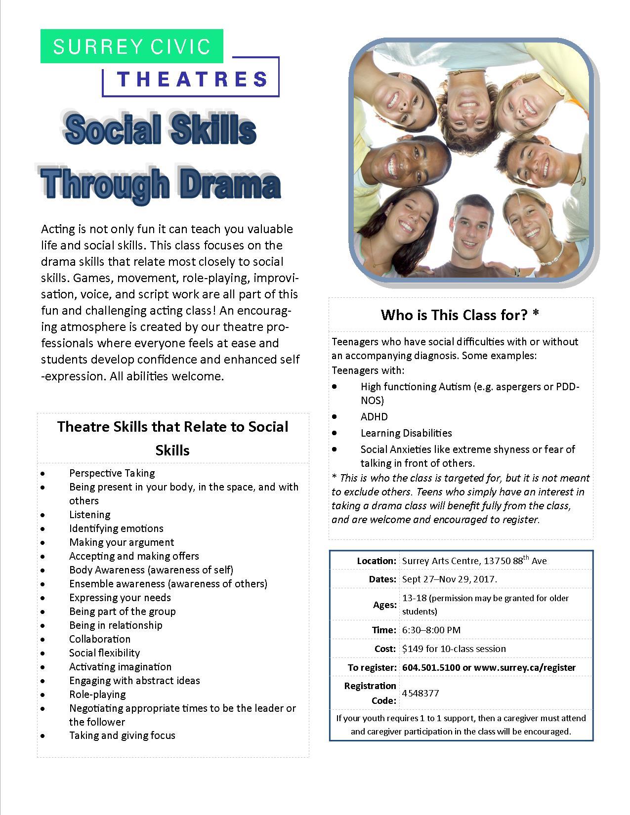 Social Skills Through Drama – Autism Canada